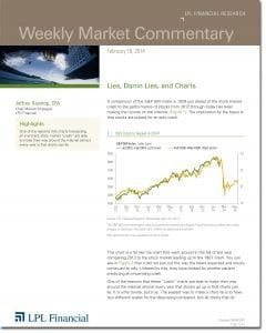 Weekly Market Commentary 2-18-14