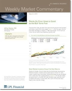Weekly Market Commentary 3-3-14
