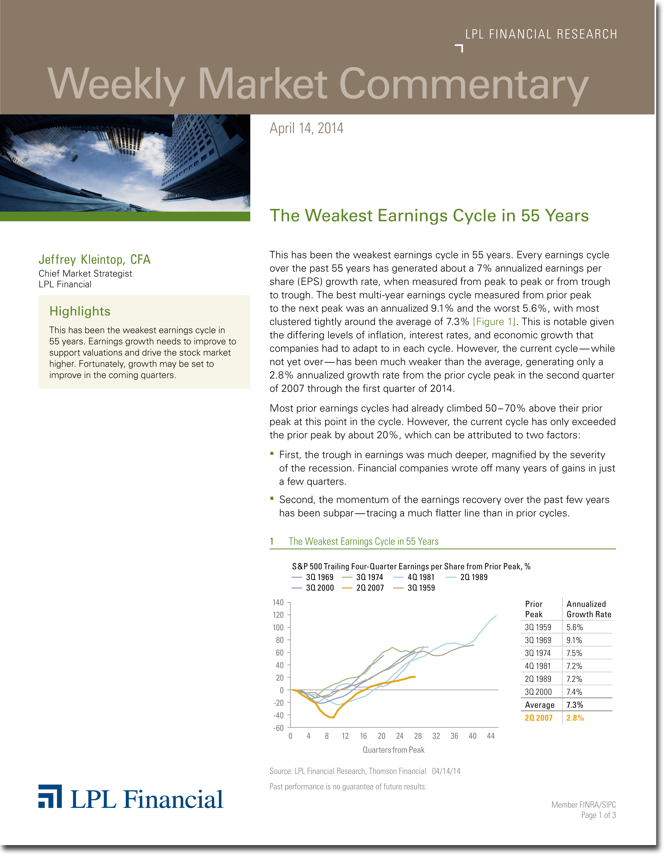 Weekly Market Commentary 4-14-14