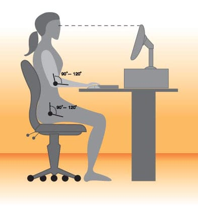Proper Posture at your desk